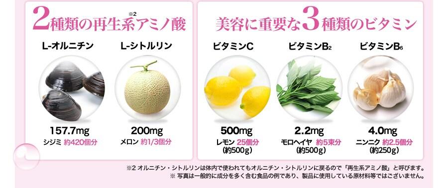 さらに、2種類の再生系アミノ酸■Lオルチニン(しじみ約420個分■L-シトルリン(メロン1/3個分)。美容に重要な三種類のビタミン■ビタミンC(レモン25個分)■ビタミンB2(モロヘイヤ約5束分)■ビタミンB6(にんにく約2.5分)