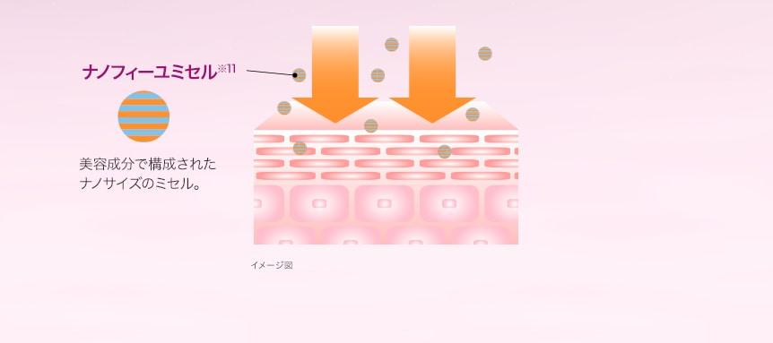 ナノフィーユミセル※11 美容成分で構成されたナノサイズのミセル。
