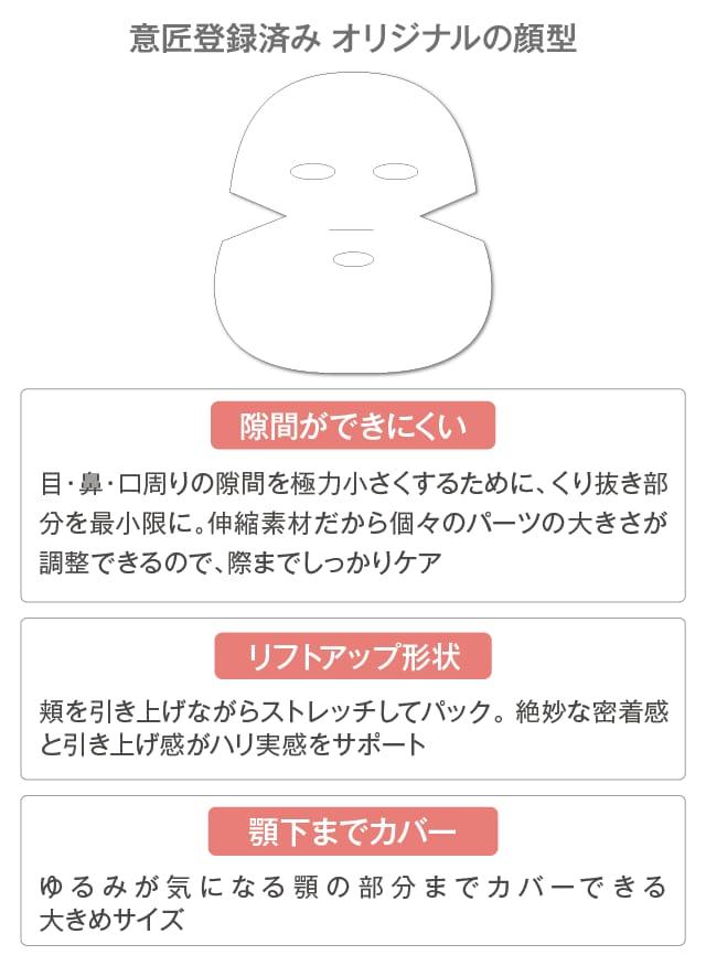 意匠登録済み オリジナルの顔型